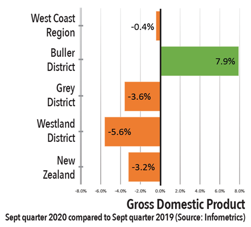 GDP images.png